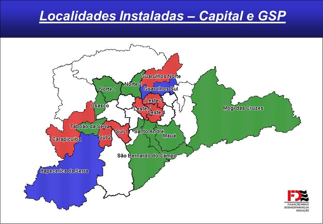 Localidades Instaladas – Capital e GSP