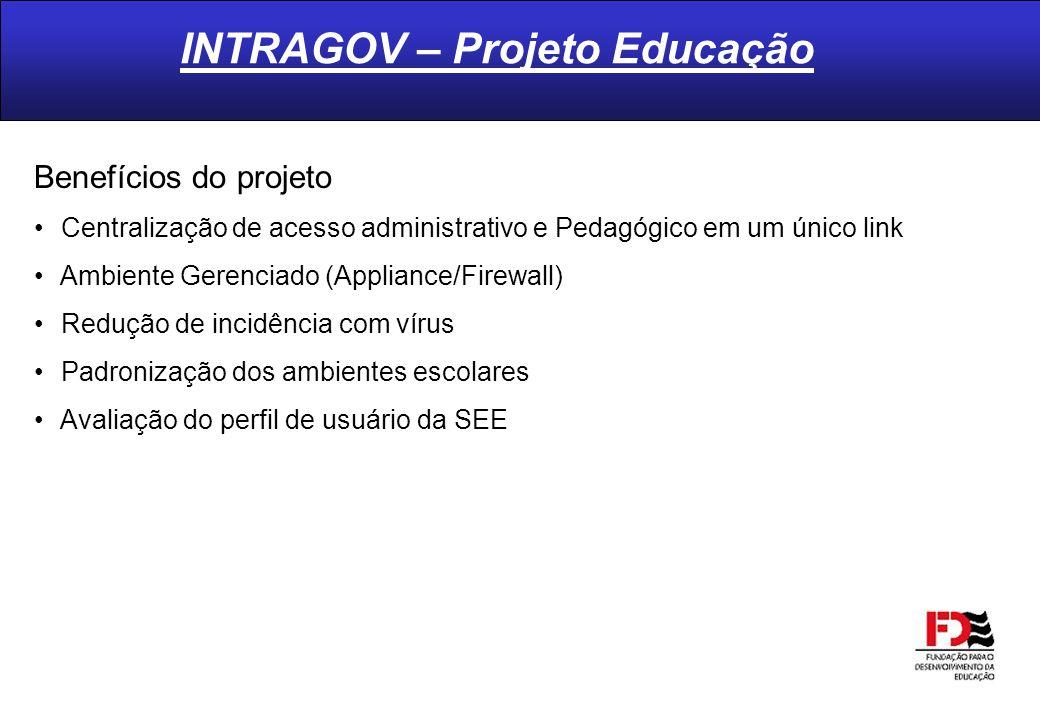 INTRAGOV – Projeto Educação
