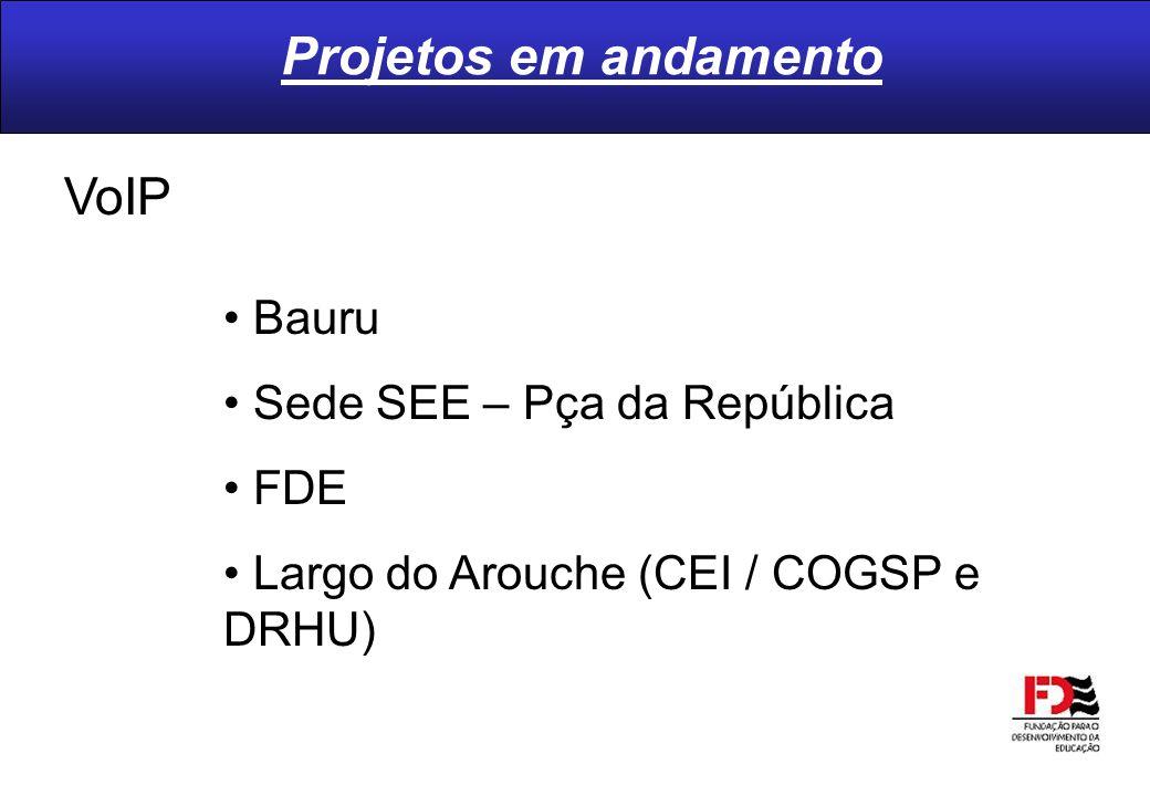 Projetos em andamento VoIP Bauru Sede SEE – Pça da República FDE