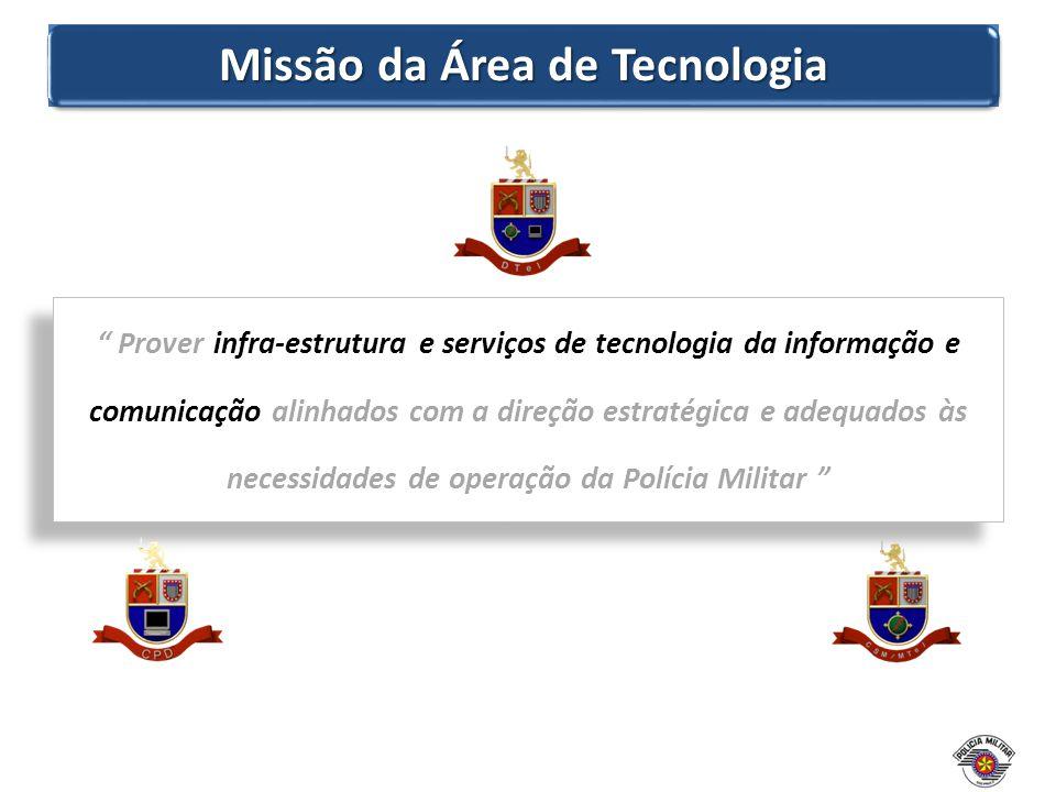 Missão da Área de Tecnologia