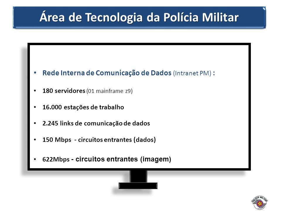 Área de Tecnologia da Polícia Militar