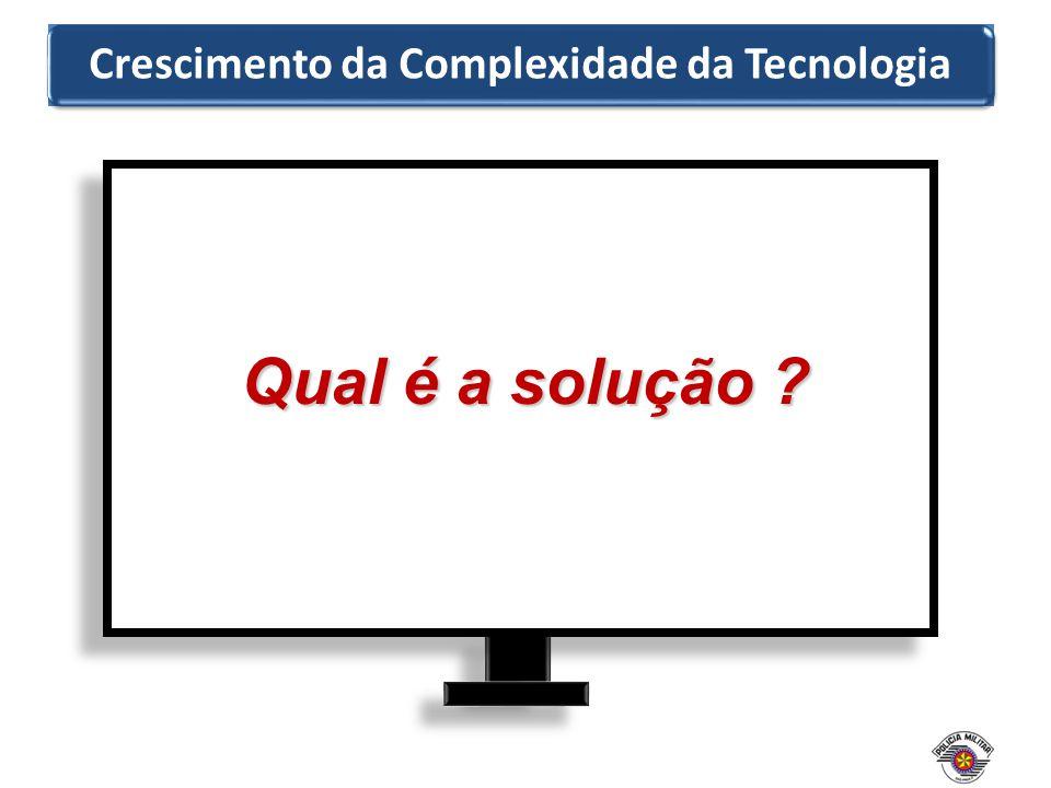 Crescimento da Complexidade da Tecnologia