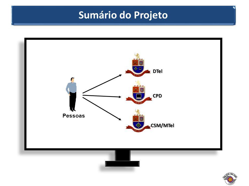 Sumário do Projeto DTel CPD Pessoas CSM/MTel