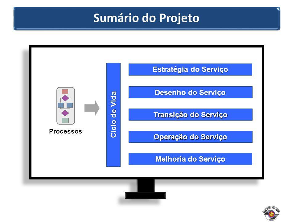 Sumário do Projeto Estratégia do Serviço Desenho do Serviço