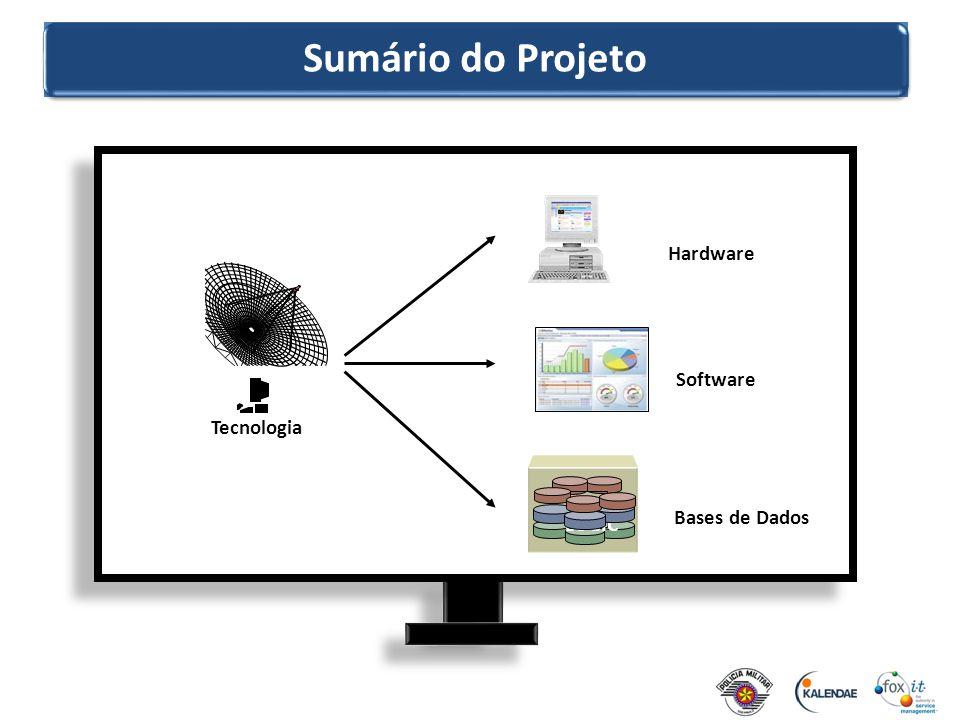 Sumário do Projeto Hardware Software Tecnologia UI Bases de Dados