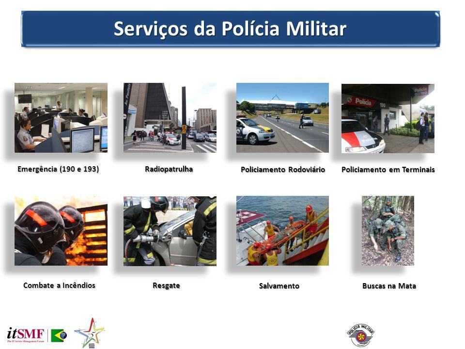 Serviços da Polícia Militar