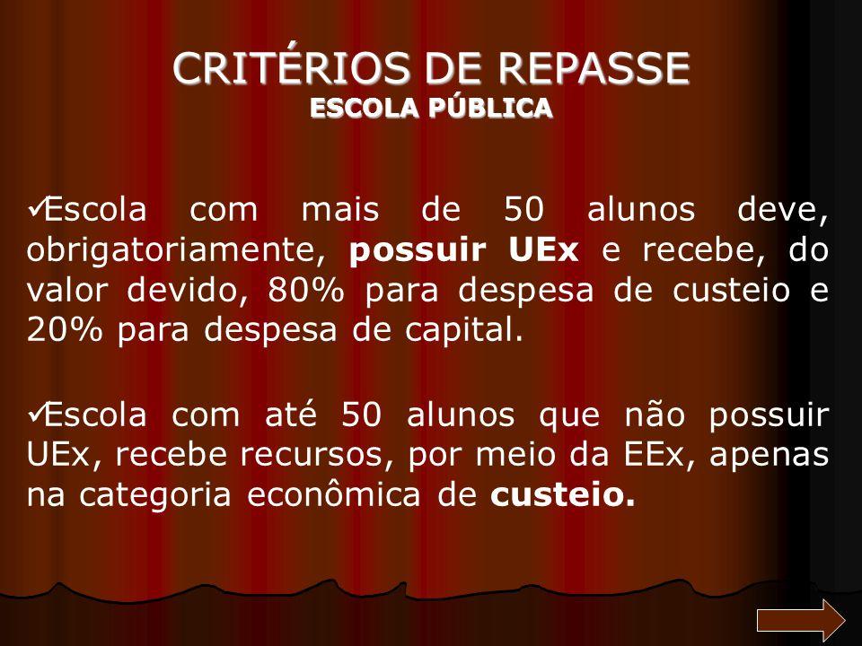 CRITÉRIOS DE REPASSE ESCOLA PÚBLICA