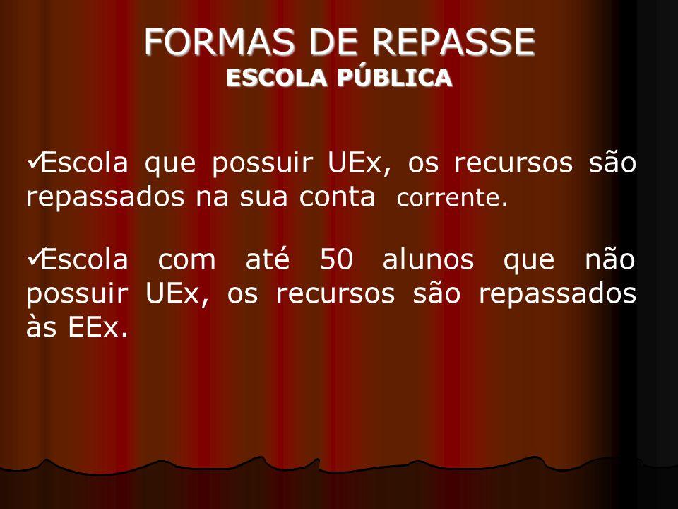 FORMAS DE REPASSE ESCOLA PÚBLICA