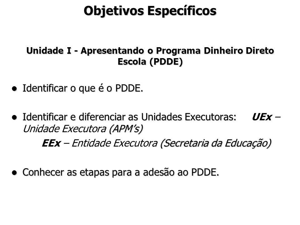 Unidade I - Apresentando o Programa Dinheiro Direto Escola (PDDE)