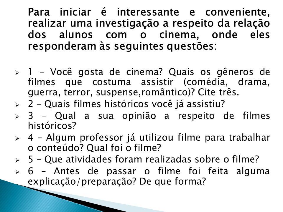 Para iniciar é interessante e conveniente, realizar uma investigação a respeito da relação dos alunos com o cinema, onde eles responderam às seguintes questões: