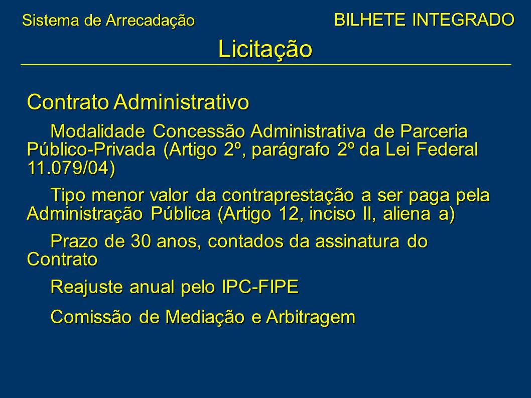 Licitação Contrato Administrativo
