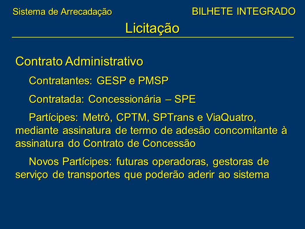 Licitação Contrato Administrativo Contratantes: GESP e PMSP