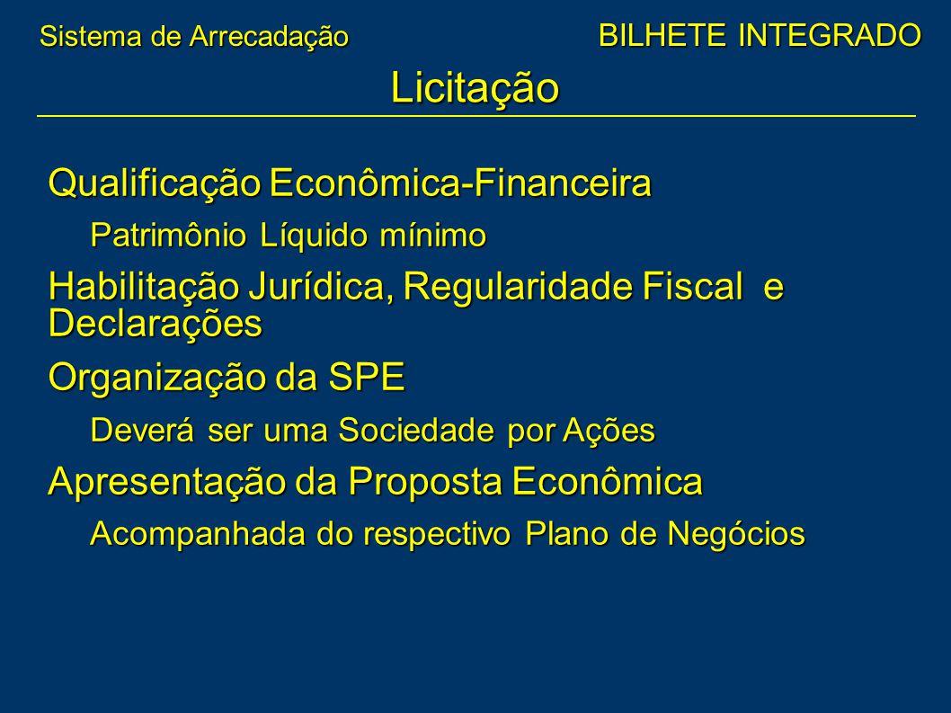 Licitação Qualificação Econômica-Financeira