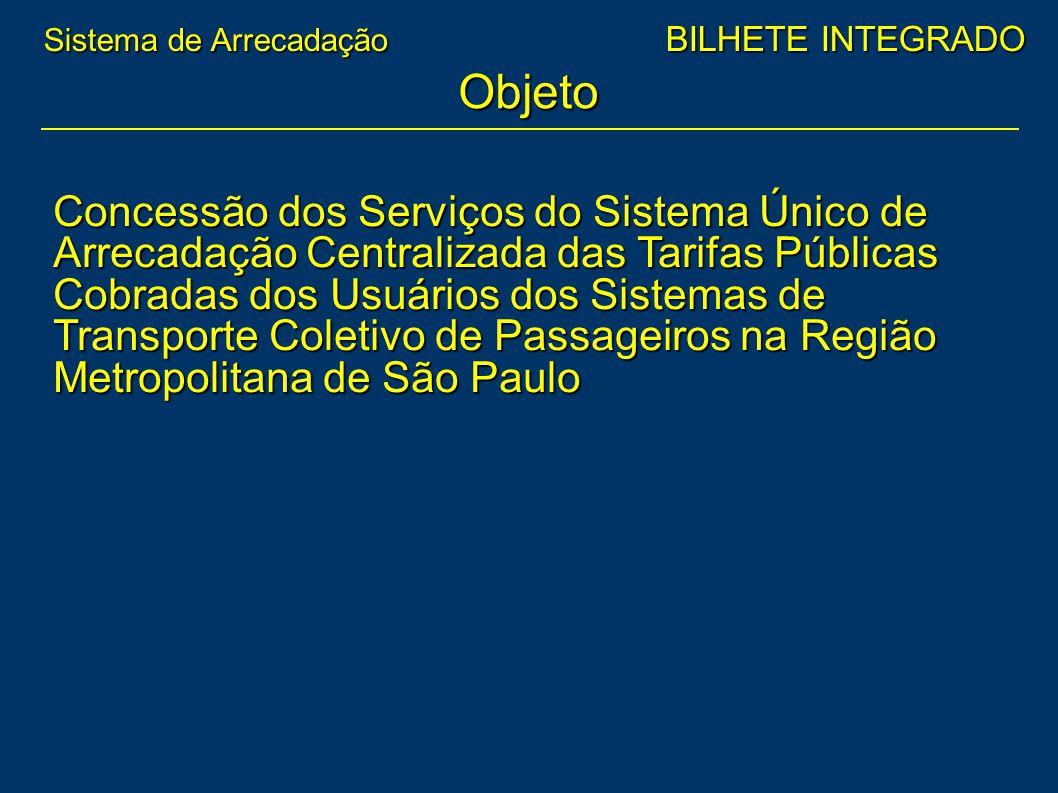 Objeto Sistema de Arrecadação BILHETE INTEGRADO.