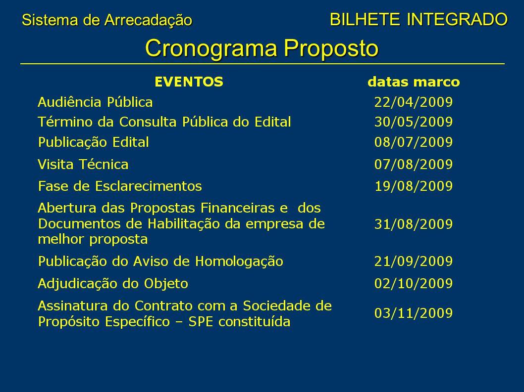 Cronograma Proposto Sistema de Arrecadação BILHETE INTEGRADO.