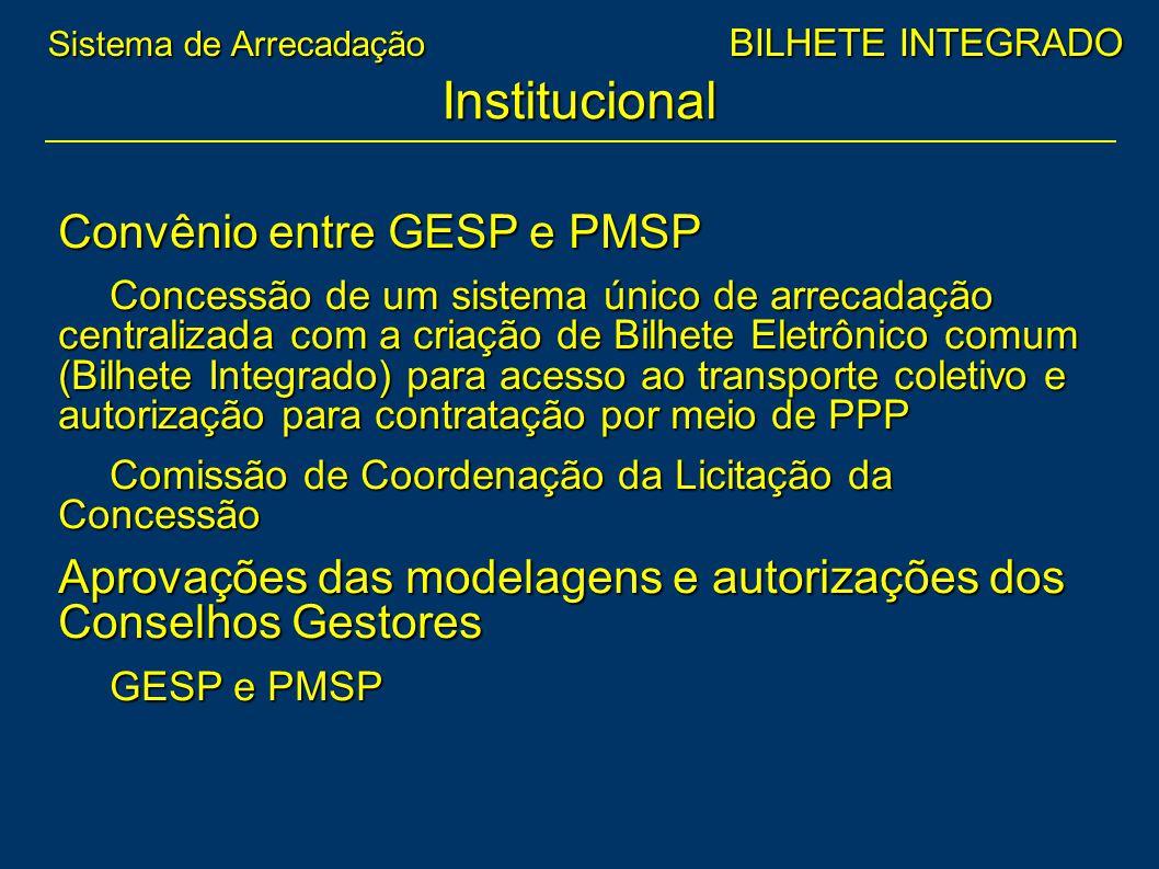 Institucional Convênio entre GESP e PMSP