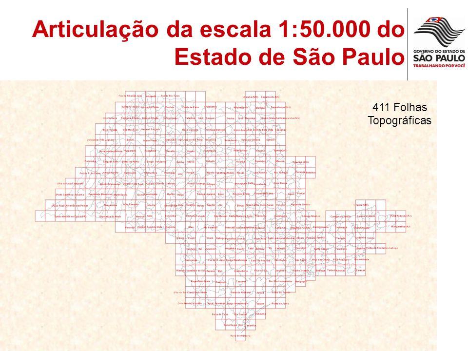 Articulação da escala 1:50.000 do Estado de São Paulo