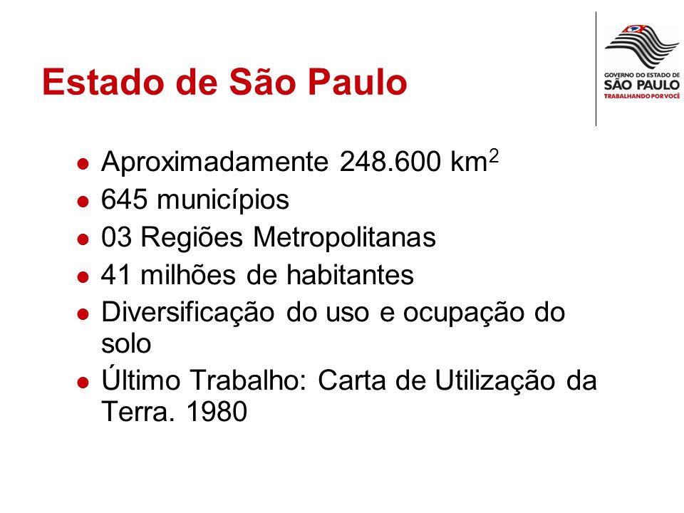 Estado de São Paulo Aproximadamente 248.600 km2 645 municípios