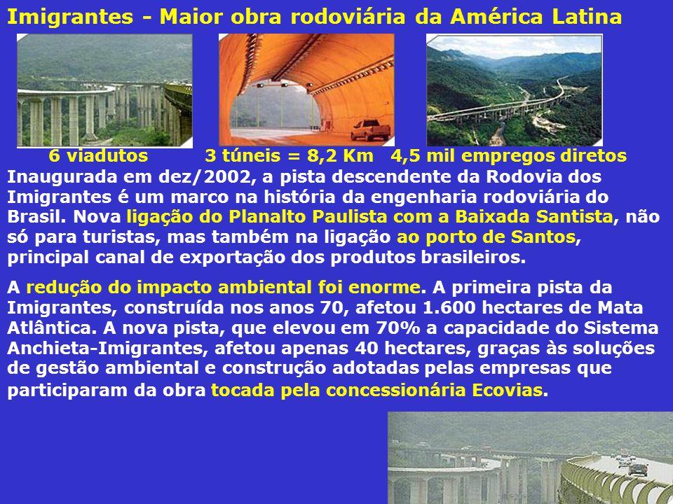 Imigrantes - Maior obra rodoviária da América Latina