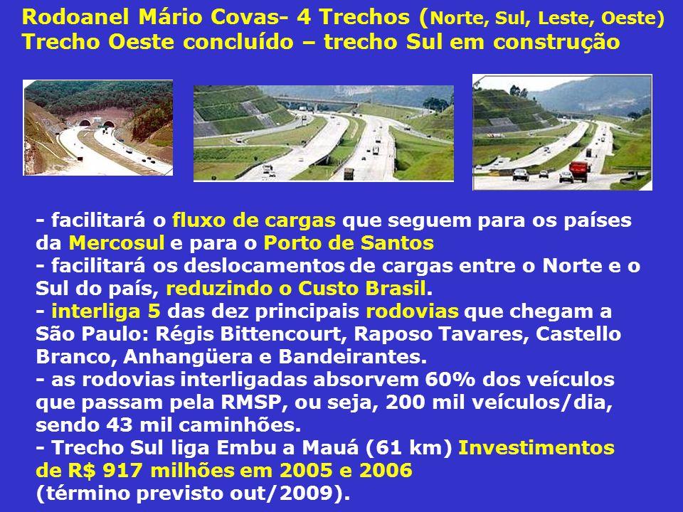 Rodoanel Mário Covas- 4 Trechos (Norte, Sul, Leste, Oeste) Trecho Oeste concluído – trecho Sul em construção