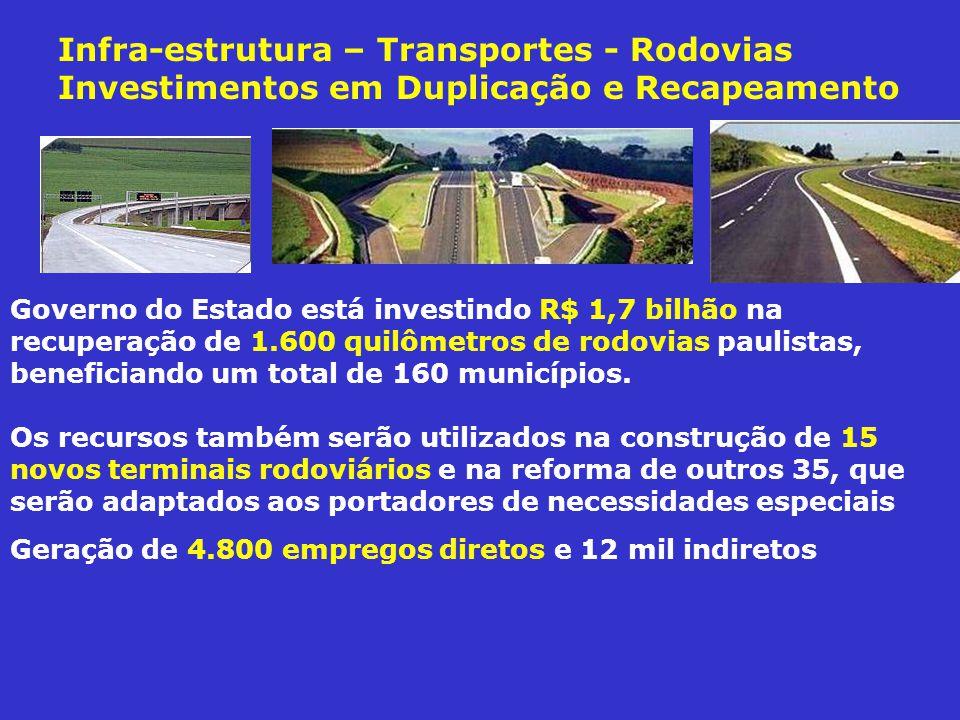 Infra-estrutura – Transportes - Rodovias Investimentos em Duplicação e Recapeamento