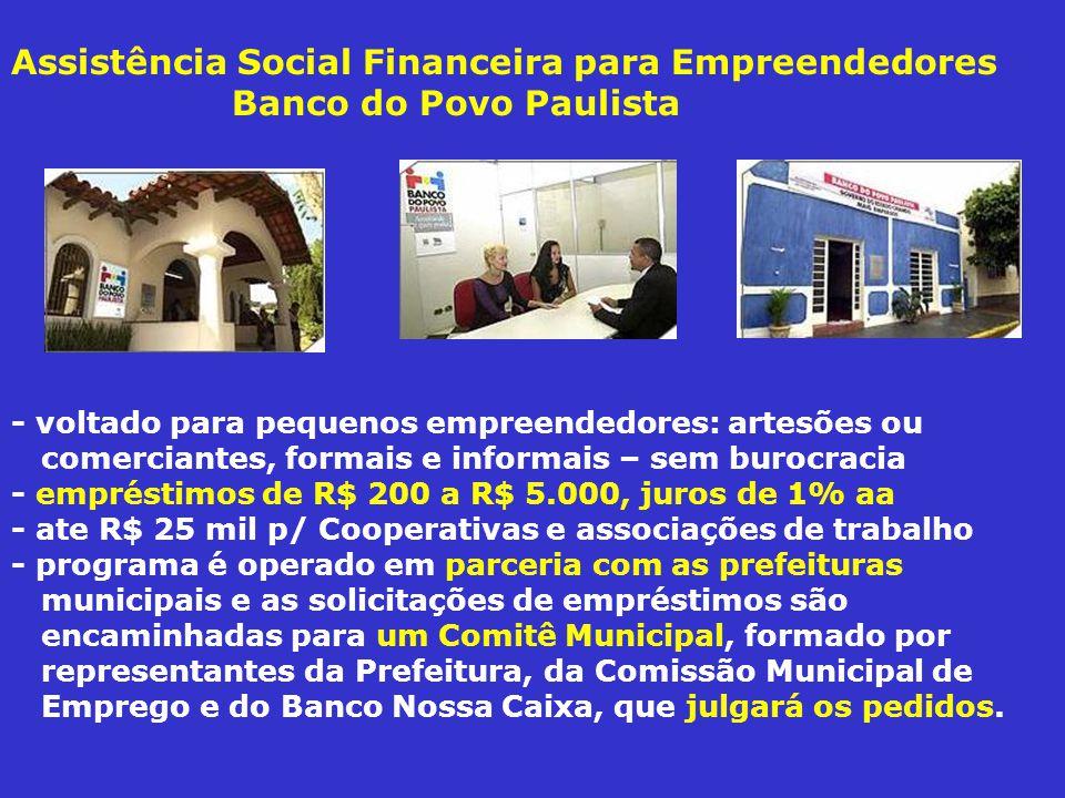 Assistência Social Financeira para Empreendedores Banco do Povo Paulista