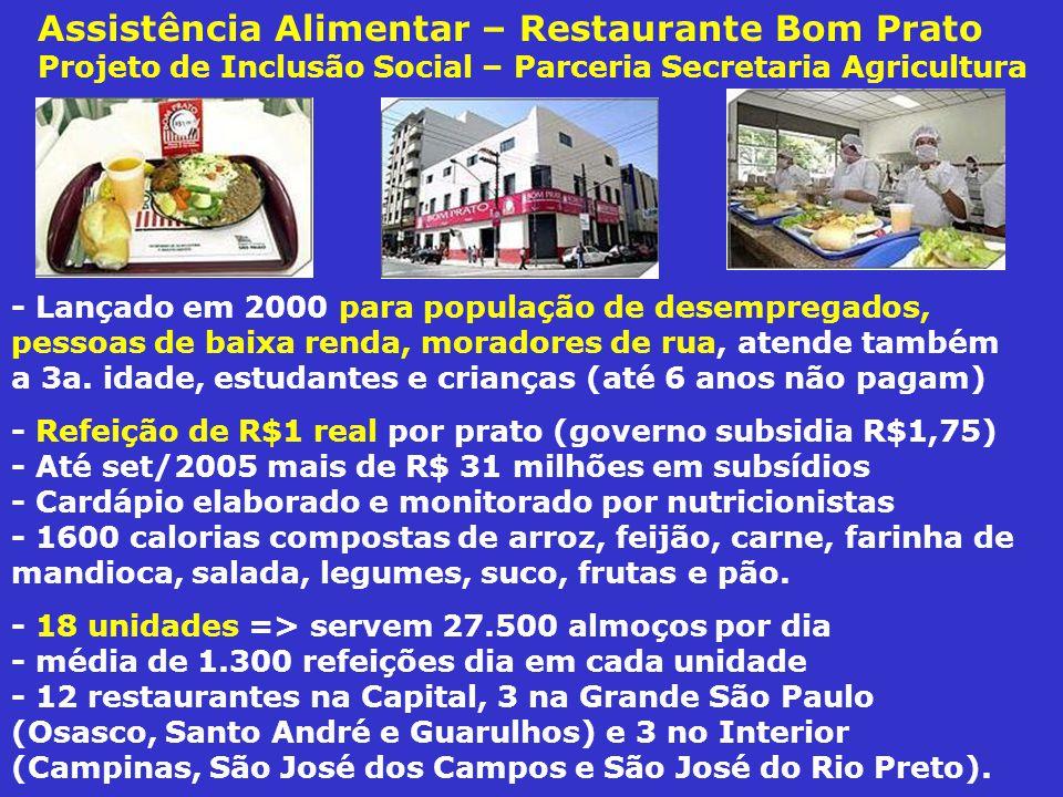 Assistência Alimentar – Restaurante Bom Prato Projeto de Inclusão Social – Parceria Secretaria Agricultura