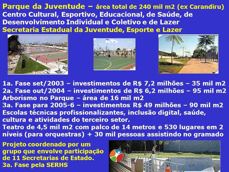 Parque da Juventude – área total de 240 mil m2 (ex Carandiru) Centro Cultural, Esportivo, Educacional, de Saúde, de Desenvolvimento Individual e Coletivo e de Lazer Secretaria Estadual da Juventude, Esporte e Lazer
