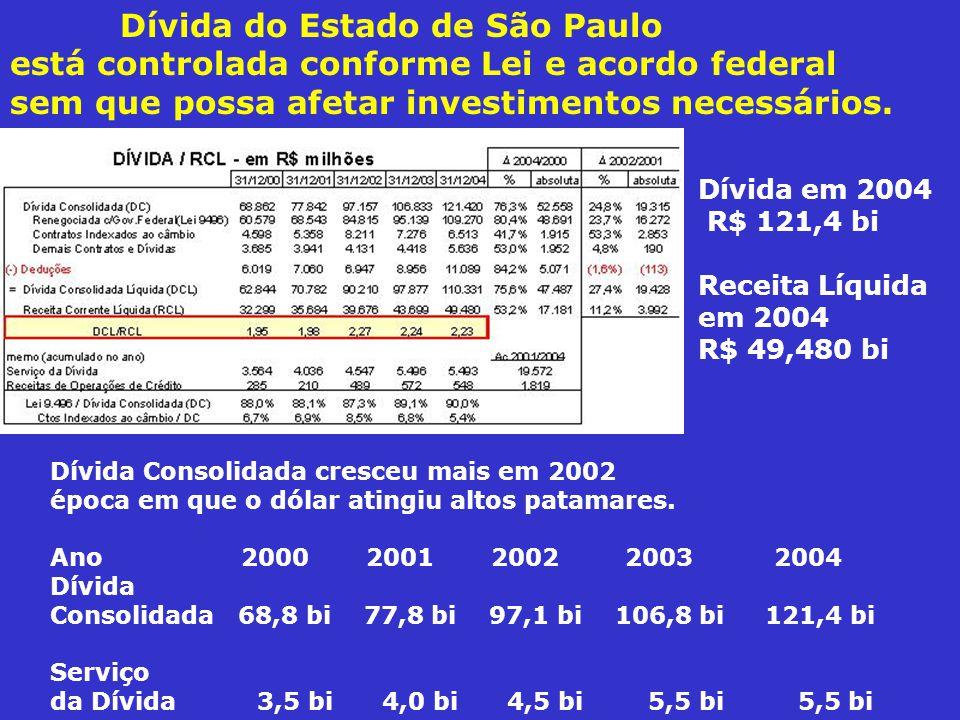 Dívida do Estado de São Paulo está controlada conforme Lei e acordo federal sem que possa afetar investimentos necessários.