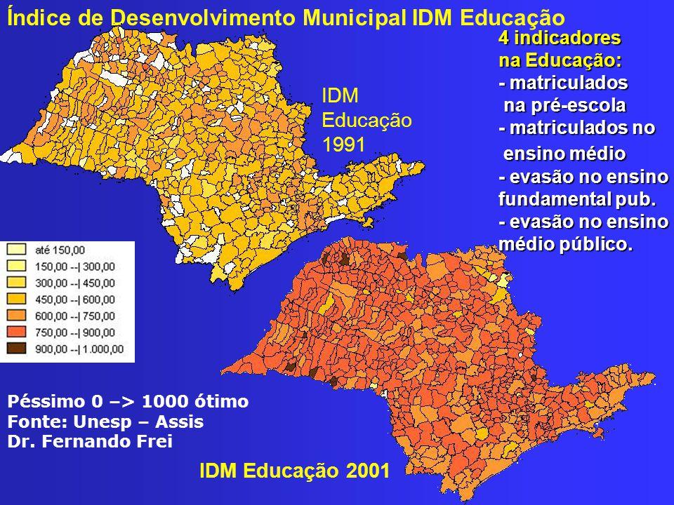 Índice de Desenvolvimento Municipal IDM Educação