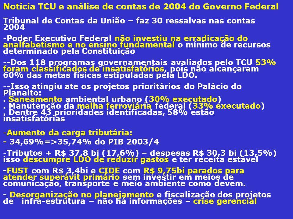 Notícia TCU e análise de contas de 2004 do Governo Federal