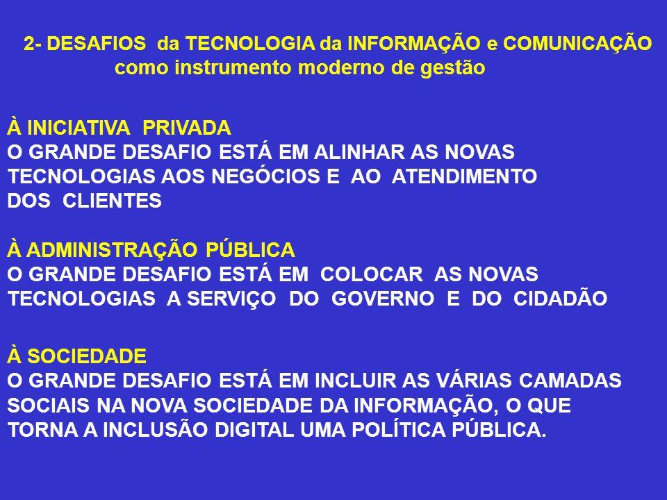 2- DESAFIOS da TECNOLOGIA da INFORMAÇÃO e COMUNICAÇÃO como instrumento moderno de gestão