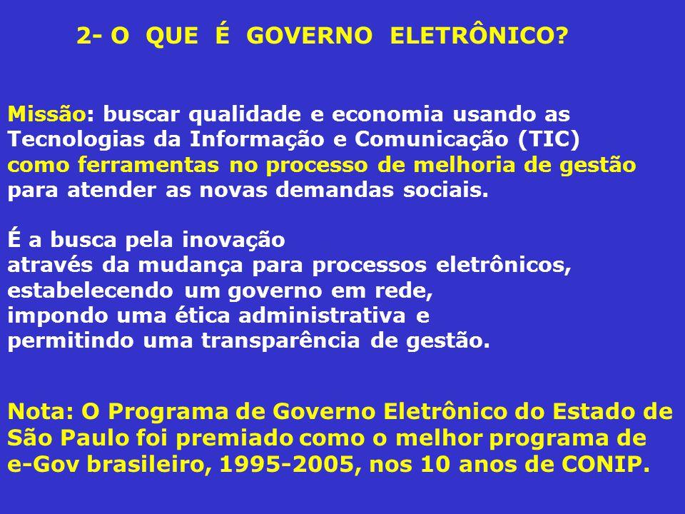 2- O QUE É GOVERNO ELETRÔNICO