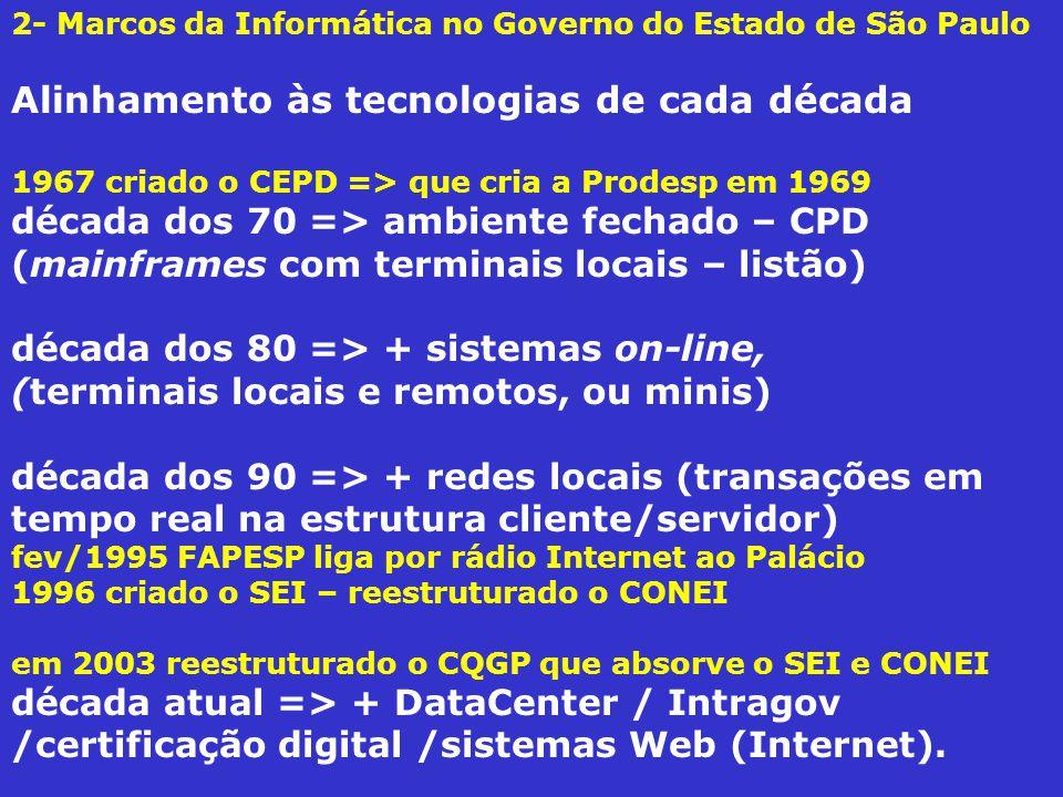 2- Marcos da Informática no Governo do Estado de São Paulo