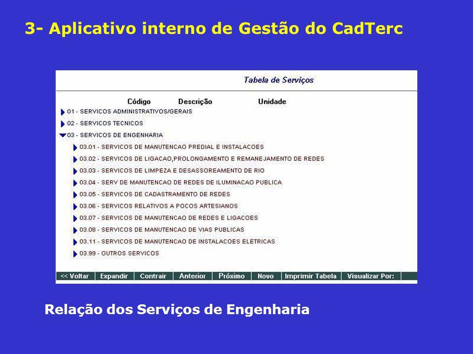 3- Aplicativo interno de Gestão do CadTerc