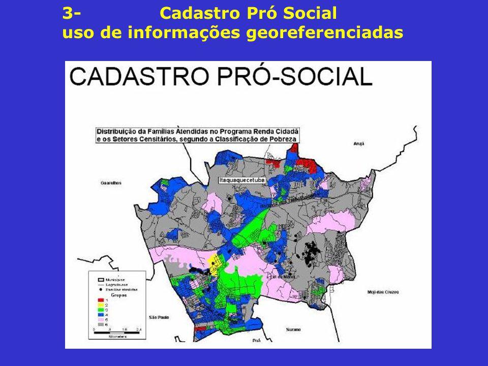 3- Cadastro Pró Social uso de informações georeferenciadas