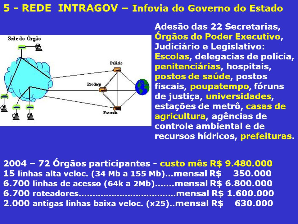 5 - REDE INTRAGOV – Infovia do Governo do Estado