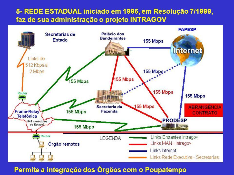 5- REDE ESTADUAL iniciado em 1995, em Resolução 7/1999, faz de sua administração o projeto INTRAGOV