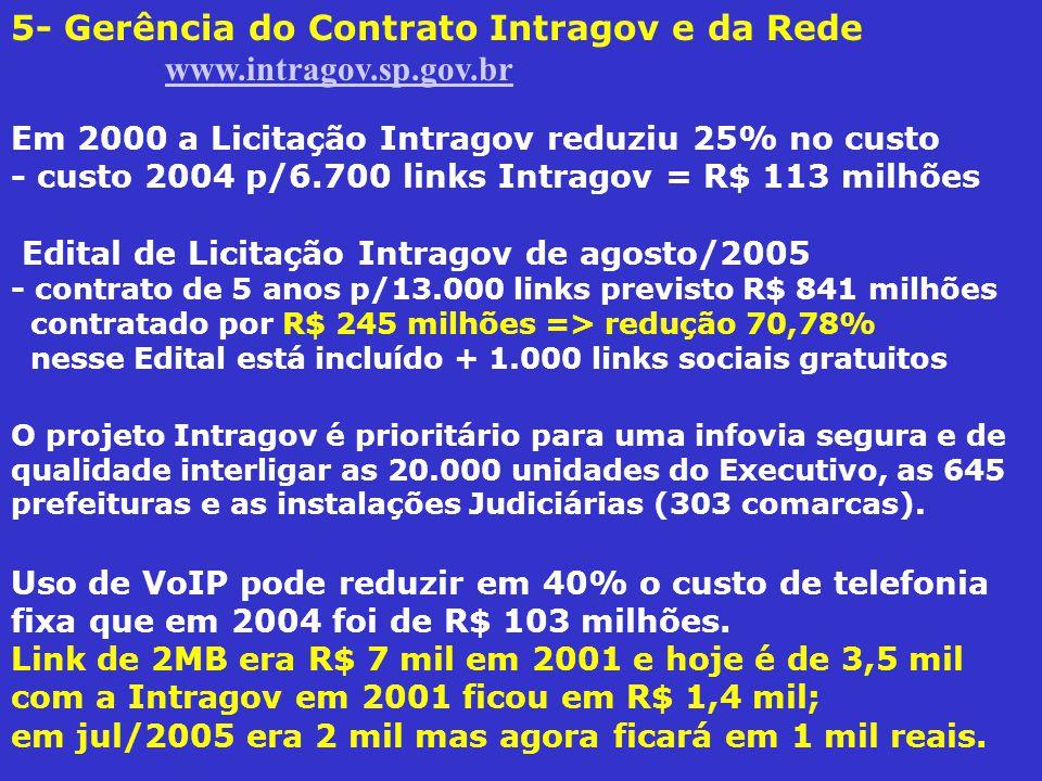 5- Gerência do Contrato Intragov e da Rede www.intragov.sp.gov.br