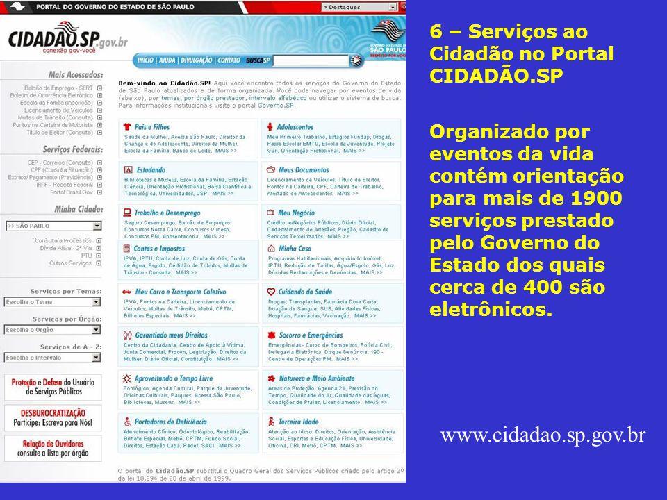 www.cidadao.sp.gov.br 6 – Serviços ao Cidadão no Portal CIDADÃO.SP