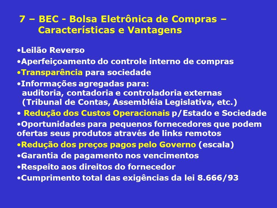 7 – BEC - Bolsa Eletrônica de Compras – Características e Vantagens