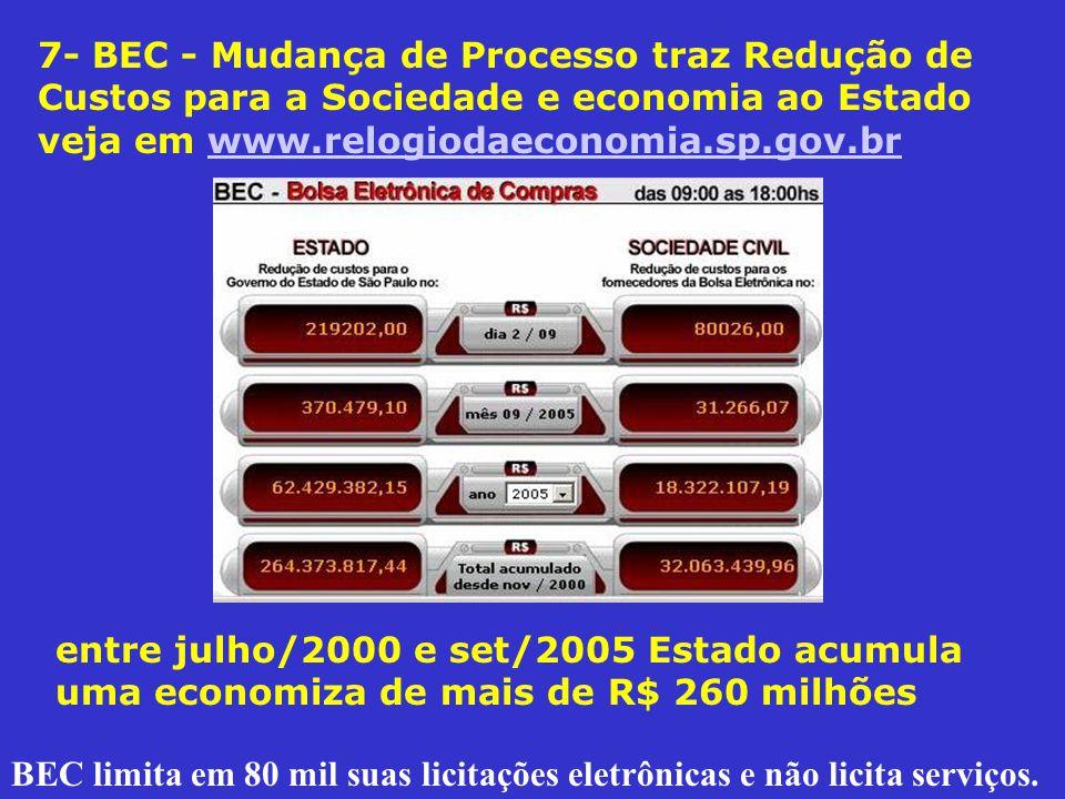 7- BEC - Mudança de Processo traz Redução de Custos para a Sociedade e economia ao Estado veja em www.relogiodaeconomia.sp.gov.br