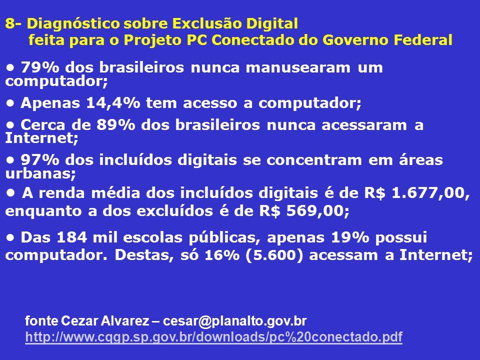 • A renda média dos incluídos digitais é de R$ 1.677,00,