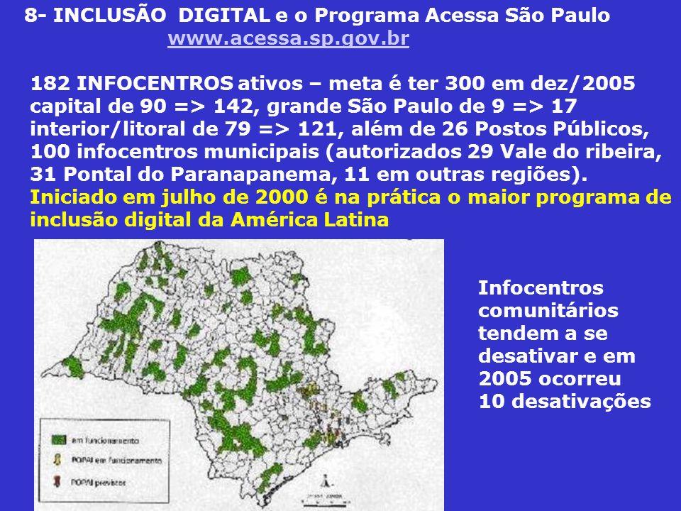 8- INCLUSÃO DIGITAL e o Programa Acessa São Paulo www.acessa.sp.gov.br