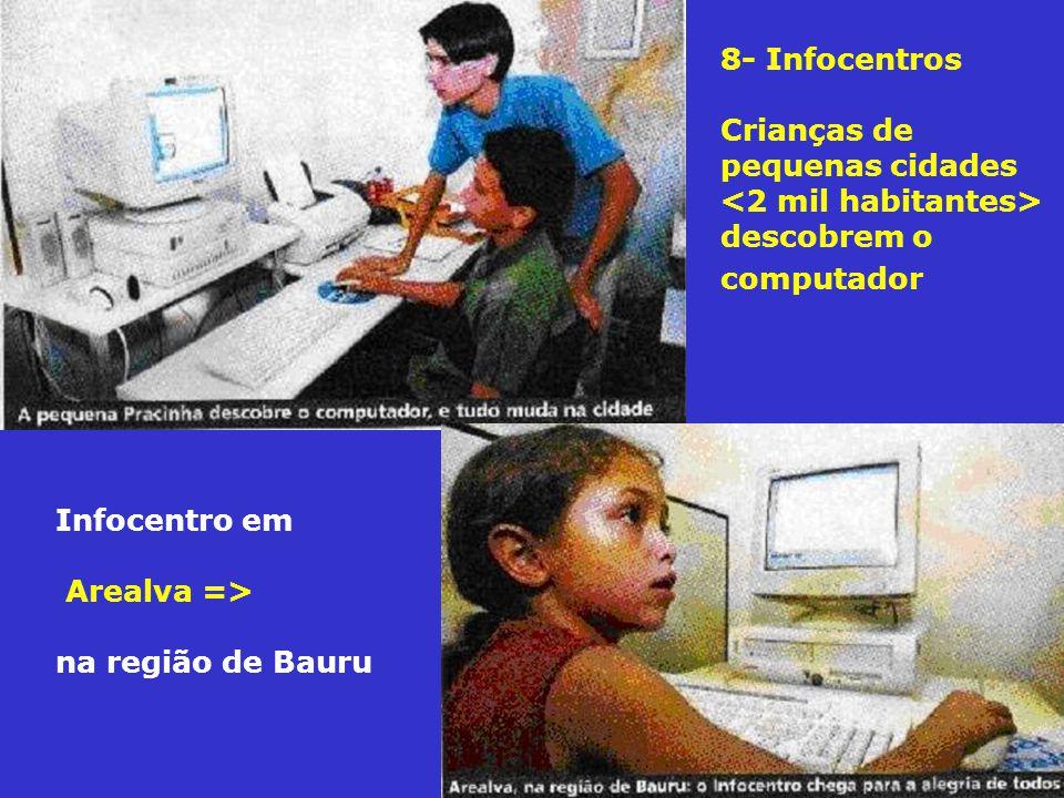 8- Infocentros Crianças de pequenas cidades <2 mil habitantes> descobrem o computador