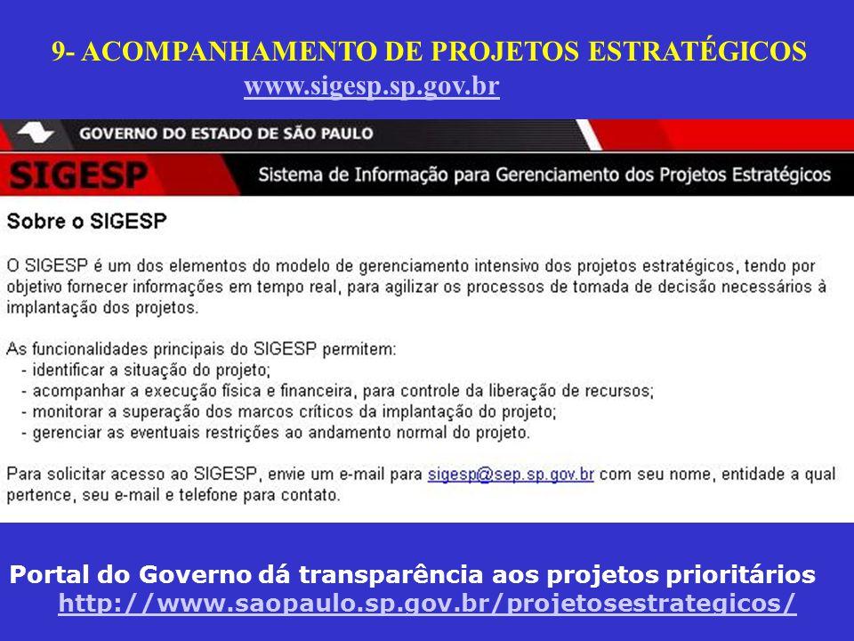 9- ACOMPANHAMENTO DE PROJETOS ESTRATÉGICOS www.sigesp.sp.gov.br