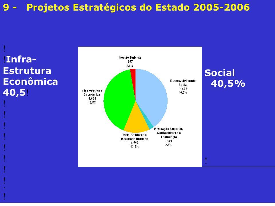 9 - Projetos Estratégicos do Estado 2005-2006