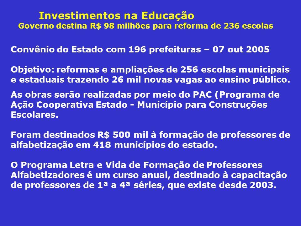 Investimentos na Educação Governo destina R$ 98 milhões para reforma de 236 escolas