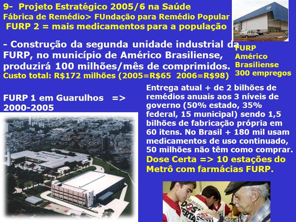 9- Projeto Estratégico 2005/6 na Saúde Fábrica de Remédio> FUndação para Remédio Popular FURP 2 = mais medicamentos para a população
