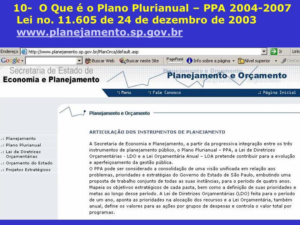 10- O Que é o Plano Plurianual – PPA 2004-2007 Lei no. 11